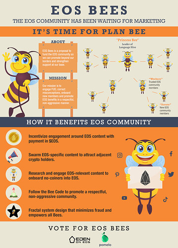 EOS Bees infographic-princess-edit-small